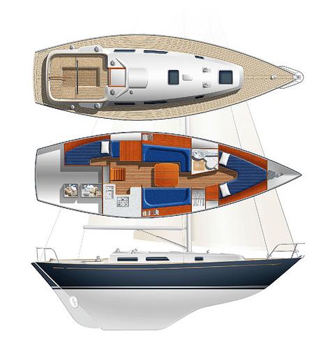 Rustler 36 layout (Rustler Yachts)